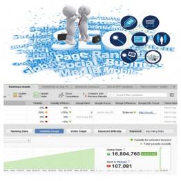 Dịch vụ seo nội dung